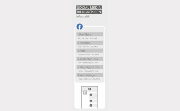 Facebook Bildgrößen 2021