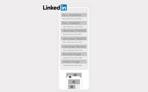 LinkedIN Bildgrößen 2021